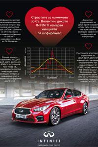 INFINITI измерва емоцията от шофирането